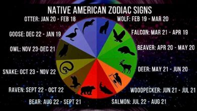 The Native American Zodiac Signs & Their True Meaning
