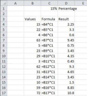 Image of Formula references in Excel - 15%